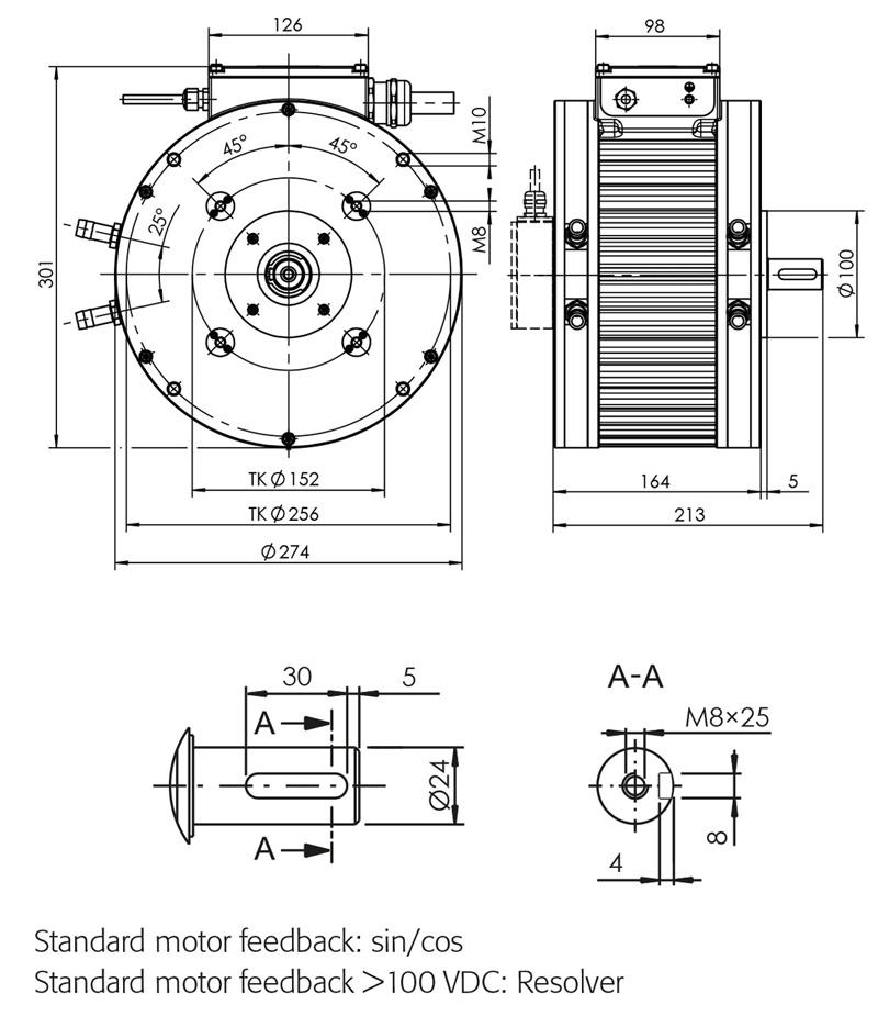 pms disc motors